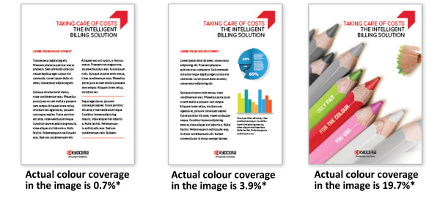 Colour Coverage Examples